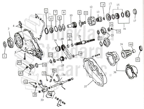 New Process 231 Transfer Case / Jeep Diagram