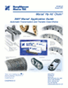borg warner 2007 catalog