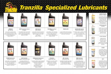 tranzilla-specialized-lubricants-thumb