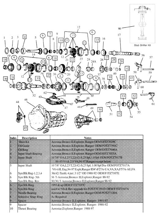 m5r1_1 toyo koygo mazda transmission (m5r1) rockland standard gear, inc